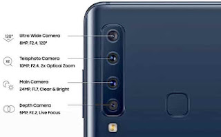 What is the function of the 4 cameras seen in the new smartphone?