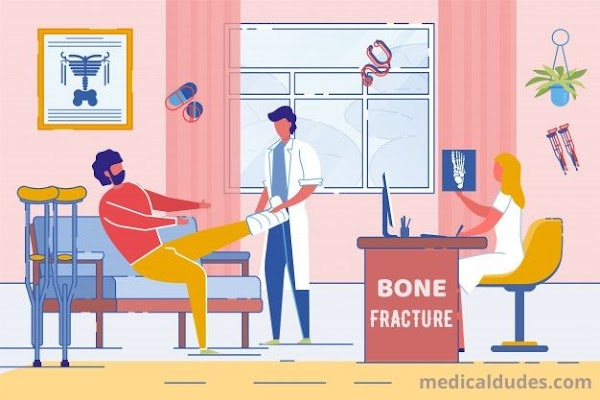 All About Bone Fracture In Hindi
