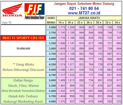 FIF Honda Beat Sporty CBS ISS
