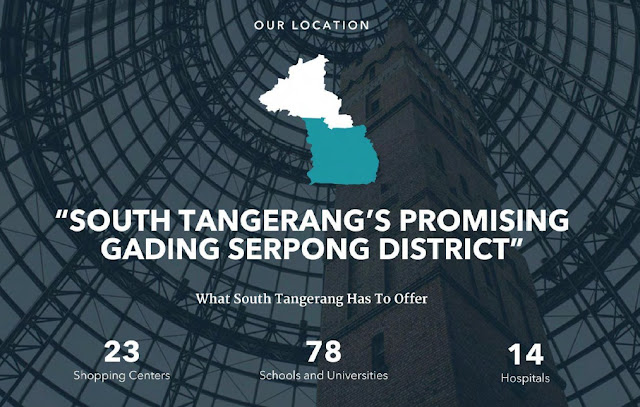 South Tangerang most promising
