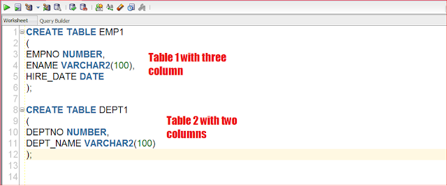 Unique Difference between Union and Union All in Oracle SQL