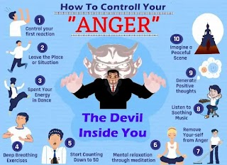 "10 Easy Practices to Control your Anger "" The Devil Inside You"" !"