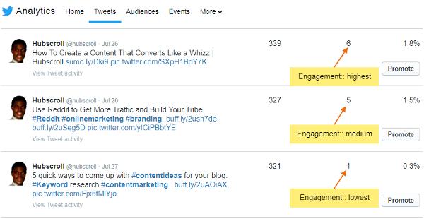 twitter engagement metrics