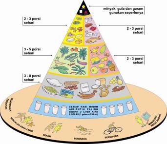 Hubungan Obesitas Dengan Konsep Diri Remaja Smp Kartika 1-7 Padang