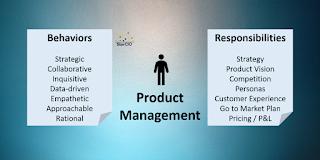 StarCIO Product Management