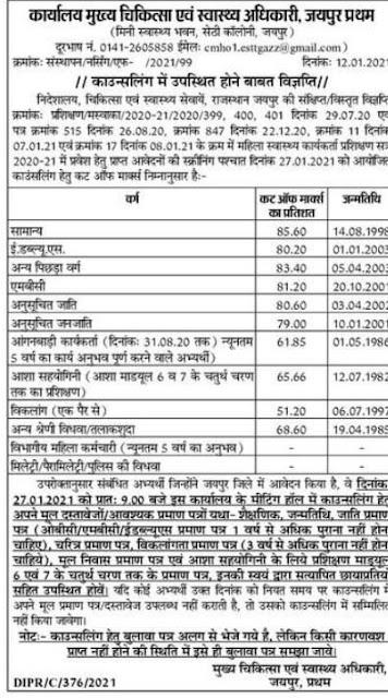 ANM Nursing Course 2020-21 CUT OFF Jaipur 1st