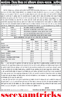 UP BTC 2014 2015 Aligarh Cut off