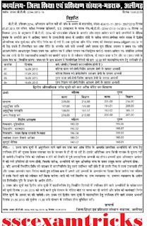 UP BTC 2014 2015 Aligarh Cut off