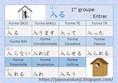 Japonais Kanji Ɨ¥æœ¬èªž Ƽ¢å— Conjugaison Du Verbe Ņ¥ã'‹ Hairu Entrer En Japonais