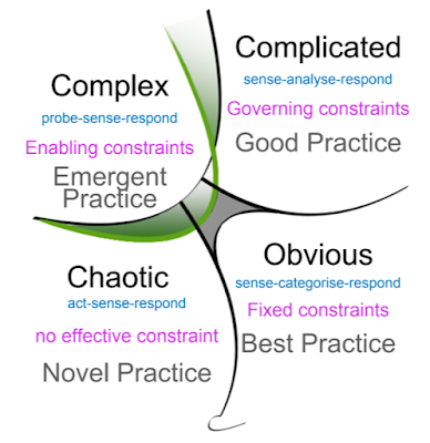 Reframing consulting for the next decade