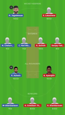 DIN vs VBK dream 11 team | VBK vs DIN