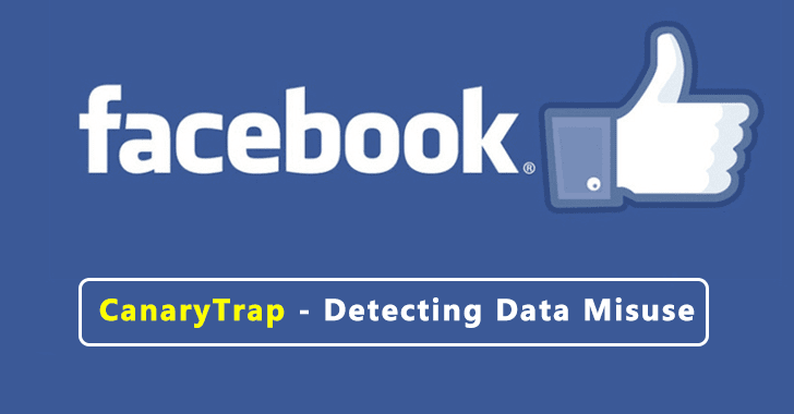 16 Malicious Facebook apps that Share User Data with third-parties for Ransomware Attacks and Targeted Advertising