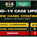 Covid19: 14 New Cases Confirmed In Nigeria