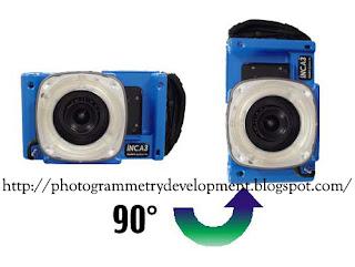 photogrammetry-equipment