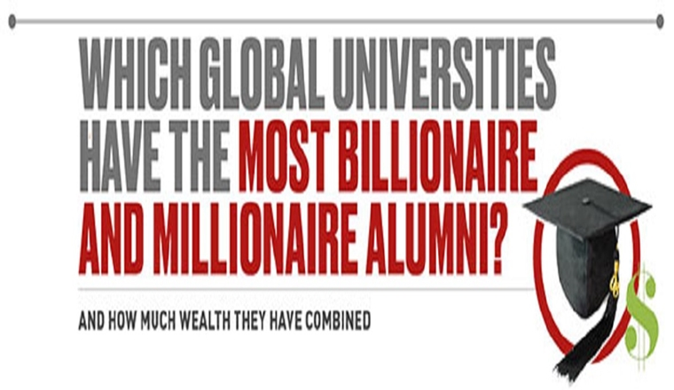 Which Universities Have the Most Billionaire and Millionaire Alumni? #infographic