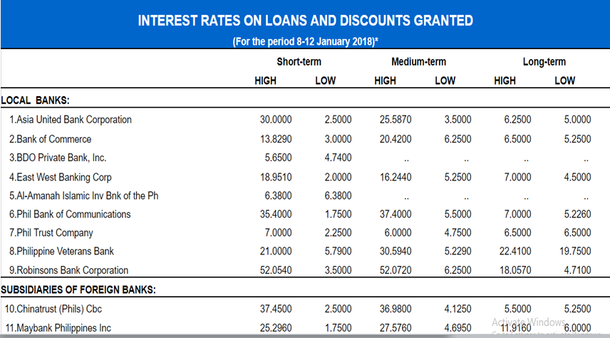 home loan rate comparison