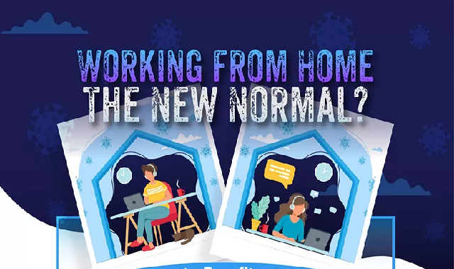 Working From Home The New Normal? #infographic