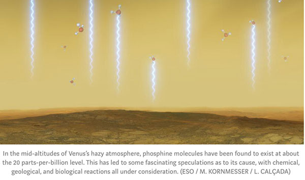 "Conditions to make phosphine in mid-altitudes on Venus (Source: Ethan Siegel, ""It Starts with a Bang"")"