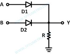 OR logic gate discrete circuit