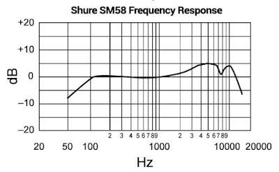 Wirebender Audio Rants