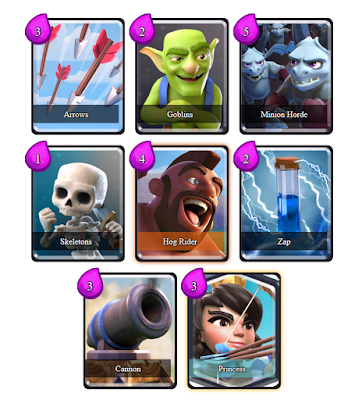 Clash Royale Deck Arena 7 (Clash With Ash)