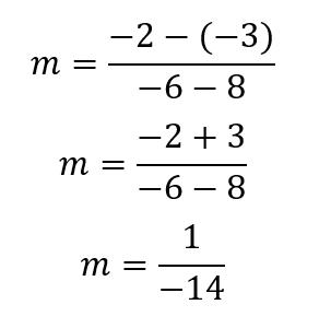 حل تحقق من فهمك لدرس ميل المستقيم - التوازي والتعامد