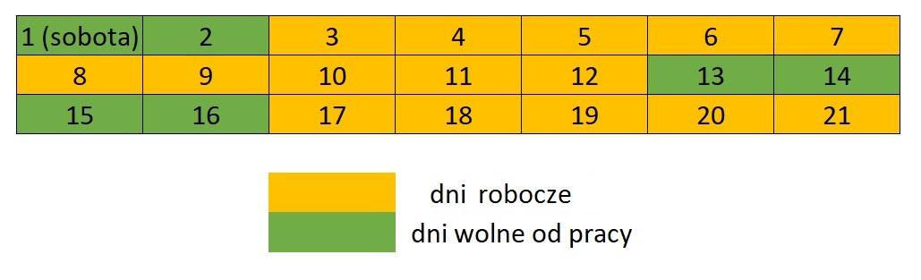 Jak efektywnie wypoczywać nie tylko w wakacje - www.piotrkorniluk.pl