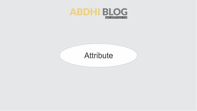 Simbol Atribut Turunan (Derivatif Attributte)