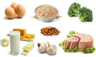 Fat Burning Food, Fat Burning Food fro weight loss