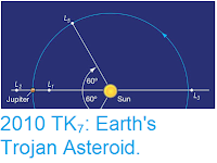 https://sciencythoughts.blogspot.com/2011/07/2010-tk-earths-trojan-asteroid.html