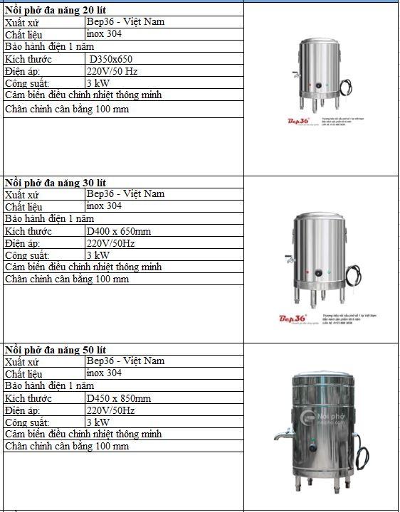 Thông số kỹ thuật của các loại nồi trong bộ nồi nấu phở đĩa nhiệt Bep36