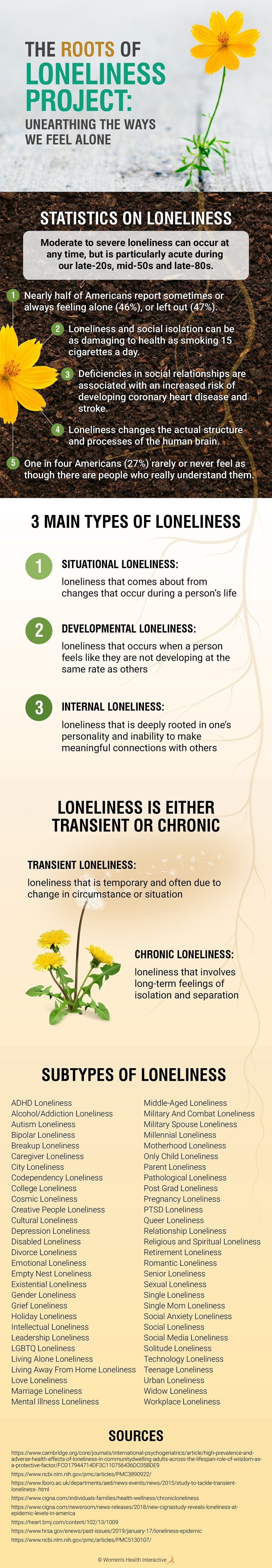 The Roots Of Loneliness Project: Unearthing Why We Feel Alone #infographic