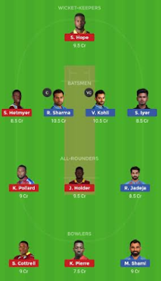 WI vs IND Dream11 team