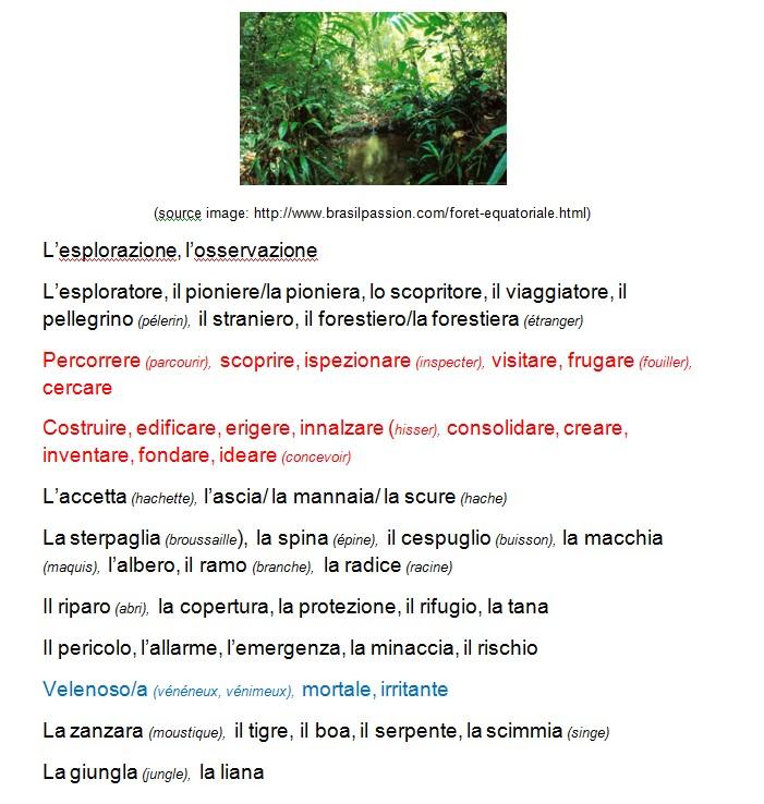 champ lexical de l etrange