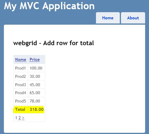 MVC Example for Display Footer or Grand total in webgrid in