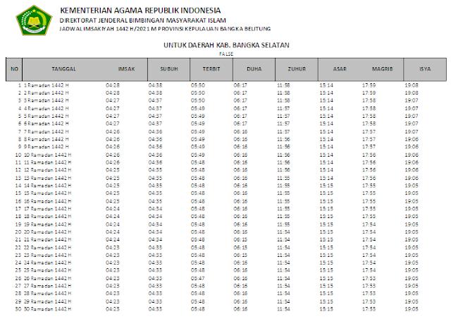 Jadwal Imsakiyah Ramadhan 1442 H Kabupaten Bangka Selatan, Provinsi Bangka Belitung