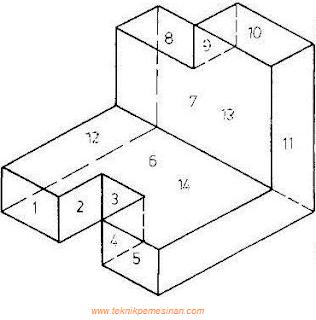 gambar piktorial isometris