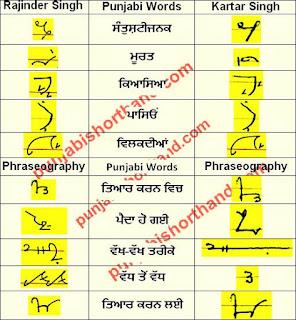 8 -june-2021-ajit-tribune-shorthand-outlines