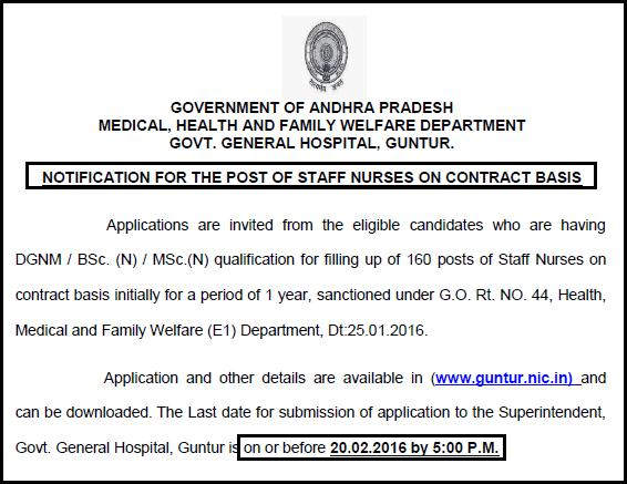 Guntur Government General Hospital 160 Staff Nurse Recruitment Advertisement & Application Form