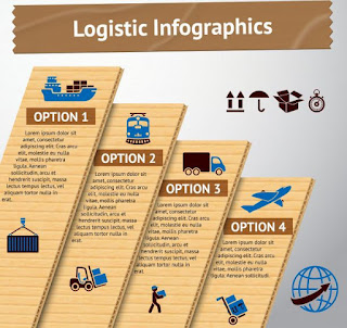 Supply Chain Management Future Of Business