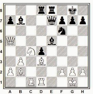 Posición de la partida de ajedrez Spassky - Tal (Montreal, 1979)