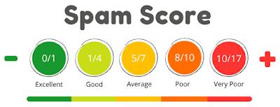 Spam Score Nedir ve Nasıl Sorgulanır? Web Sitelerinde Footer ve Sidebar Reklam Link Alanları Nelerdir?