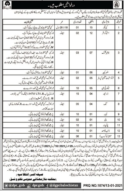 services-general-administration-department-jobs-2021-Balochistan