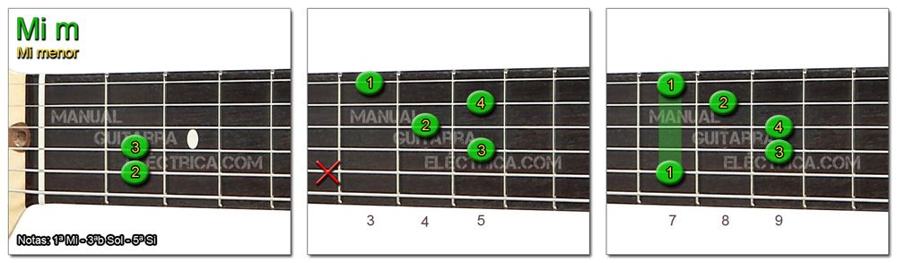 Acordes Guitarra Mi menor - E m