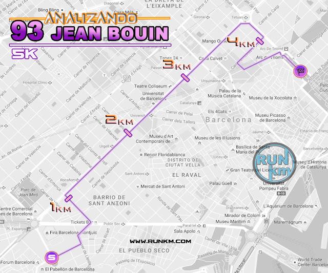 Analizando 93 Jean Bouin - Carrer 5K