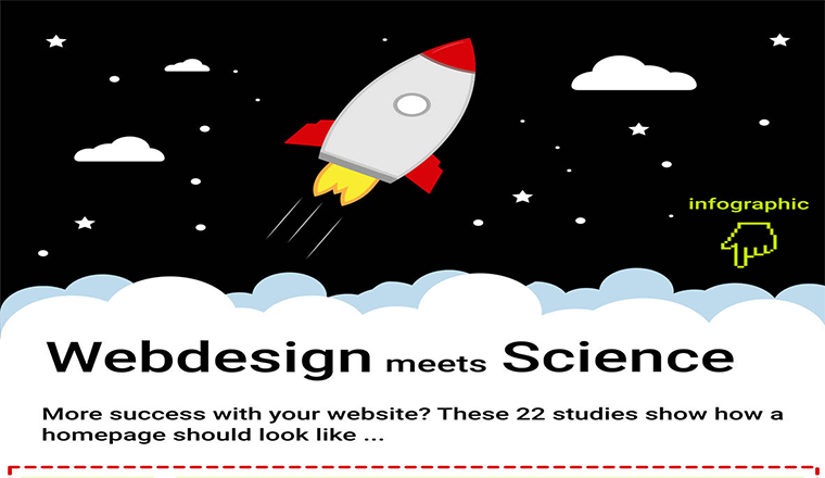 Web Design Meets Science #infographic
