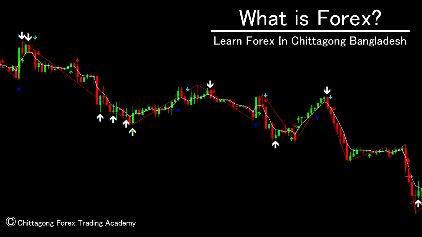Learn Forex Trading In Chittagong Desh