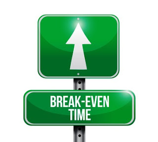 What's YOUR Breakeven Point?