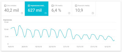 variables google search console