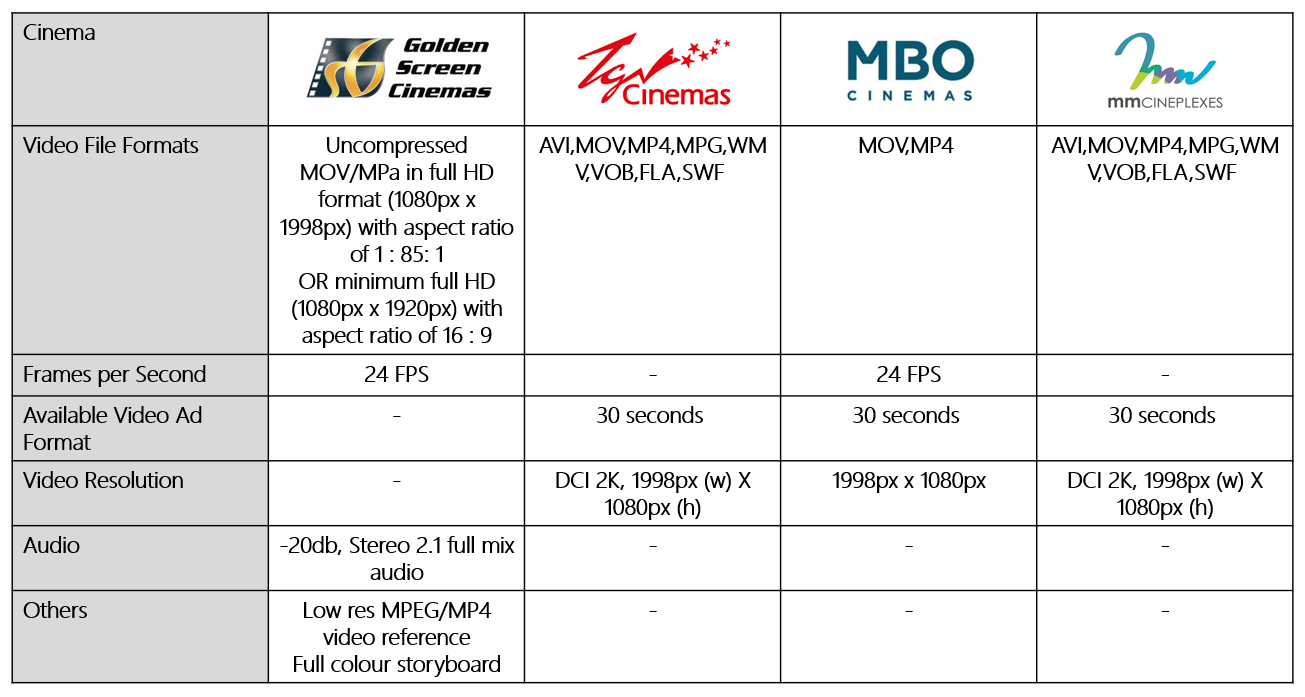 Cinema video ad format in Malaysia